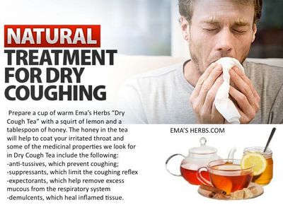Treatment and Prevention of Dry Cough